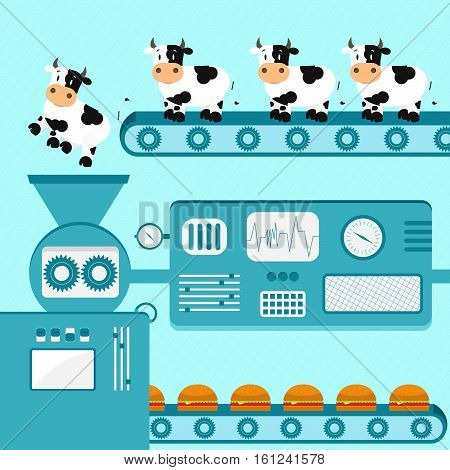 Factory producing hamburger from cattle. Metaphor of a slaughterhouse.