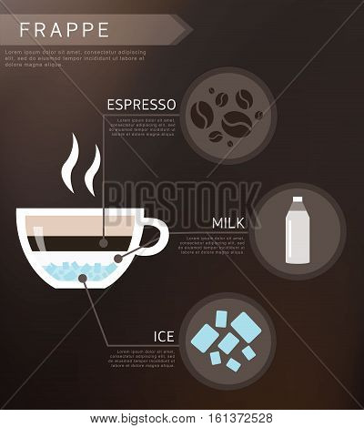 Infographic frappe coffee. Modern design menu banner and recipes coffee drinks for cafe restaurant and coffee shop. Ingredients - ice milk and espresso.