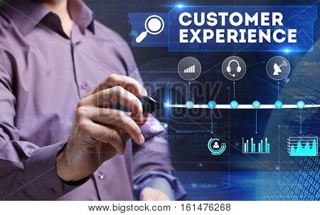 Technology, Internet, Business And Marketing. Young Business Person Sees The Word: Customer Experien