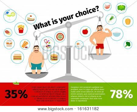 Weight loss man scales infographics. Healthy and unhealthy food vector illustration