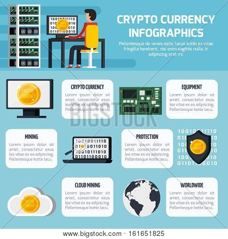 Crypto currency infographic set with money manufacturing symbols flat vector illustration