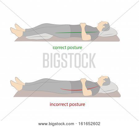 correct and incorrect position is to sleep on your back. vector illustration