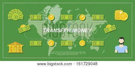 Transfer Money. Bank, money, people and world map in the green background. Flat vector illustration EPS10