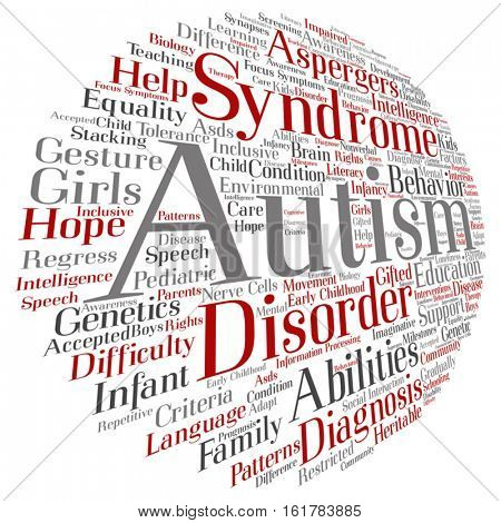 Vector concept conceptual childhood autism syndrome symptoms or disorder abstract word cloud isolated on background