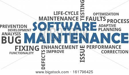 A word cloud of software maintenance related items