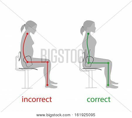 correct posture of the spine and pelvis position when sitting on a chair. vector illustrations