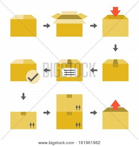 Pictogram of Delivery icons set, flat design