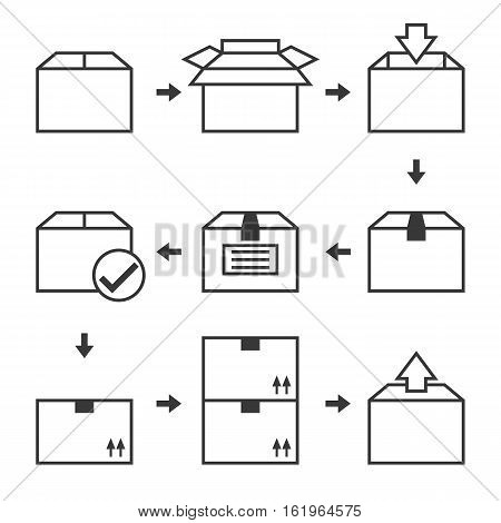 Pictogram of Delivery line icons set, outline