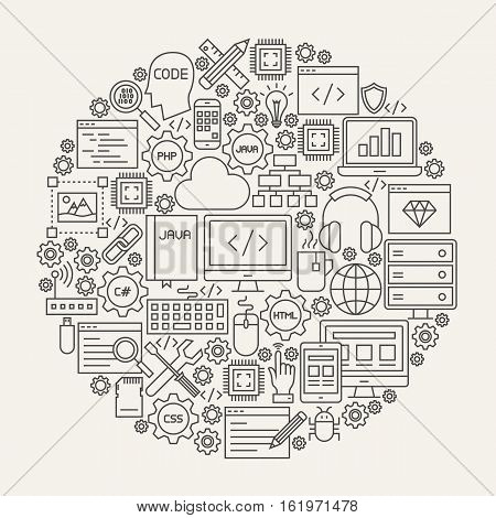 Programming Line Icons Circle. Vector Illustration of Coding Resources Outline Objects.