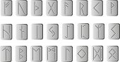 Vector set of runes on rectangular plates. Rune alphabet - futhark. Writing ancient Germans and Scandinavians. The mystical symbols. For design projects esoteric and occult themes. poster