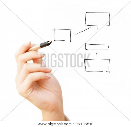 Hand drawing diagram. Isolated on white. Closeup.