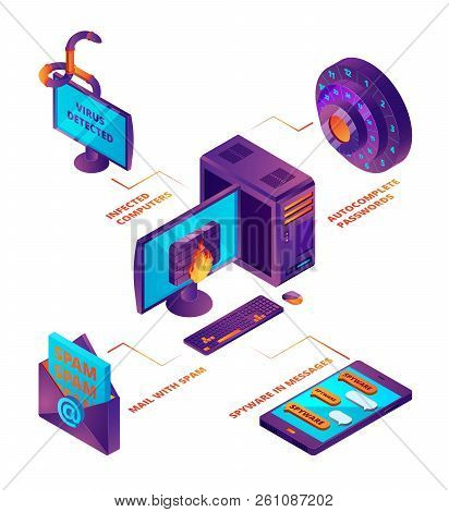 Cyber security 3d. Web transfer protection online safety wireless connection firewall antivirus private computer cloud vector isometric. Illustration of firewall antivirus, security protection poster