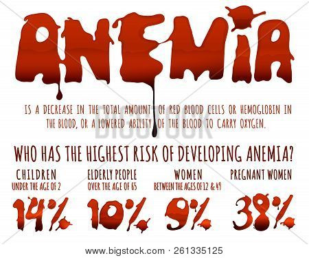 Anemia infographic poster with blood spot lettering in landscape format. Editable vector illustration in dark red colors isolated on white background. Medical, healthcare and educational concept. poster