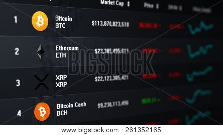 Computer Screen With List Of Cryptocurrency Exchange Rates