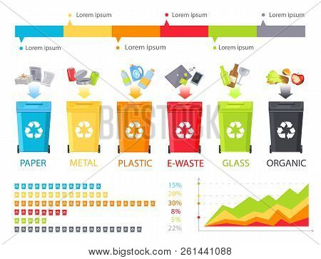 Rubbish Sorting Process And Statistical Diagram Vector Illustration, Set Of Colorful Garbage Buckets