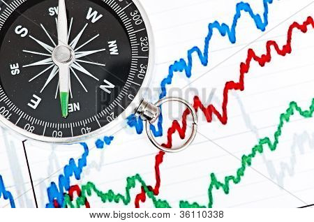 compass on the table and graph on a sheet of paper poster