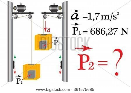 The Task Of Physics On The Subject Of Changing The Weight Of A Body That Moves With Acceleration, Yo