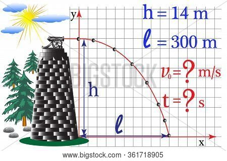The Task Of Physics On The Subject Of Motion Of A Body Under The Action Of Gravity, Motion At An Ang