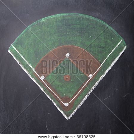 Chalkboard Baseball Field: Square