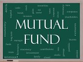 Mutual Fund Word Cloud Concept on a Blackboard with great terms such as investors taxes money 401k income portfolio and more. poster