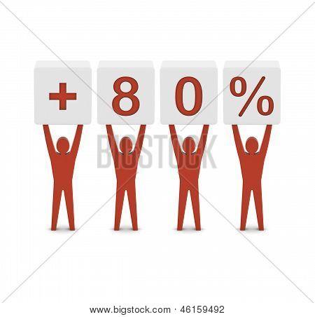 Men holding plus 80 percent. Concept 3D illustration.