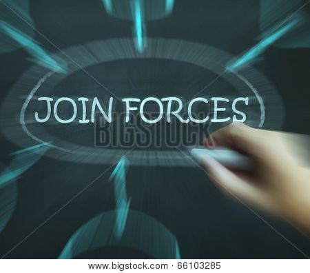 Join Forces Diagram Means Work Together And Partnership