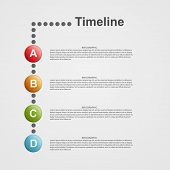 Infographics timeline concept. Vector Illustration EPS 10. poster