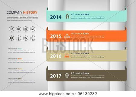Timeline & Milestone For Company Report