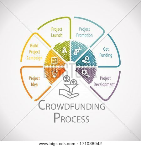 Crowdfunding Process Concept Infographic Wheel in Professional Style