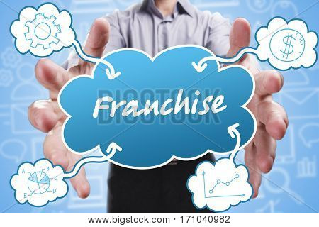 Business, Technology, Internet And Marketing. Young Businessman Thinking About: Franchise
