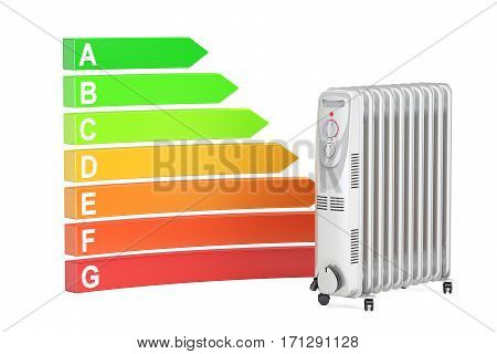 saving energy consumption with oil heater concept 3D rendering