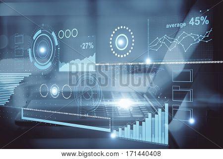 Modern Business Technologies