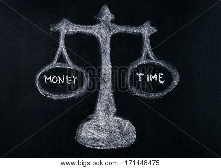 money and time concept on balance scale drawn on blackboard chalk board