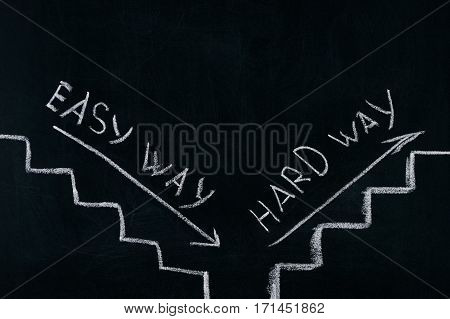 The Hard Way or the Easy Way written on a blackboard
