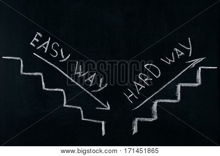 The Hard Way or the Easy Way written on a blackboard. The choice between using Best Practice and efficiency or continuing to do it the wrong way.