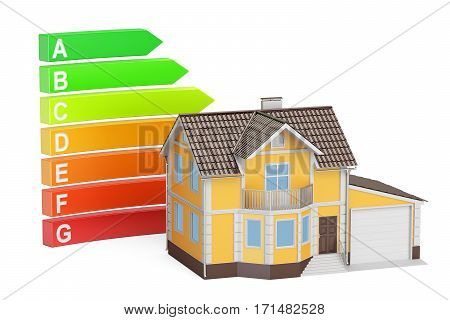 Energy efficiency chart with house. Saving energy consumption concept 3D rendering