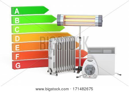 Saving energy consumption concept. Energy efficiency chart with different heaters 3D rendering isolated on white background