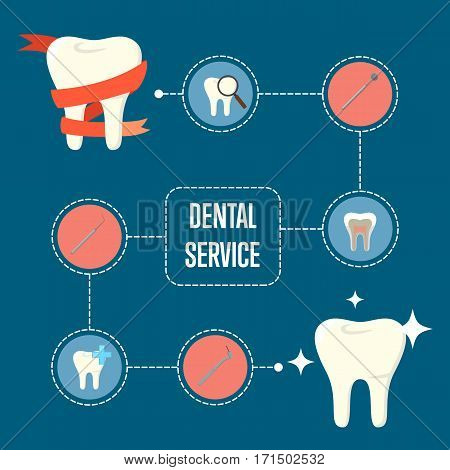 Dental service banner with instruments and teeth round icons on blue background. Dentistry vector illustration. Tooth care and restoration, stomatology, orthodontics. Oral health care.
