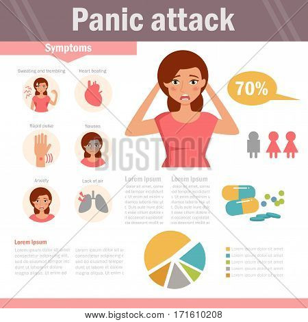 Woman. Panic attack. Vector art on a white background. Cartoon. Isolated. Flat. Illustration for websites, brochures, magazines Medicine Infographics
