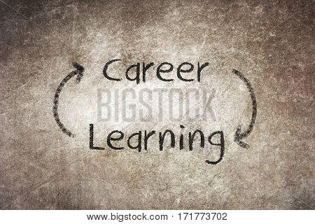 Never Ending Learning Helps Build Career