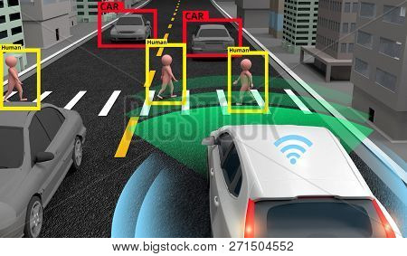 Smart car, Machine Learning and AI to Identify Objects technology, Artificial intelligence concept. Image processing, Recognition technology.3d rendering. poster