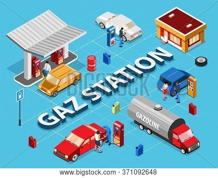 Gas Station Flowchart With Shop Building Refuelling Stands Cars Employees And Drivers  Isometric Ico
