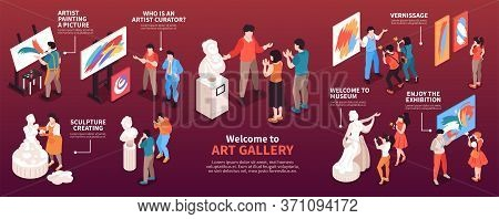 Isometric Art Gallery Infographics With Images Of Exhibition Exhibits Paintings And Statues With Peo