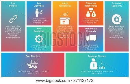 Business Model Canvas Concept With Paper Document And Team People Discussion Meeting Illustration