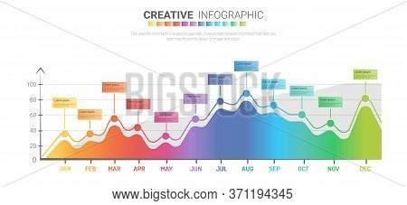 Area Chart Or Area Graph For Financial Analytic Statistical In One Year, All Month. Infographic Temp