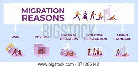 Migration Reasons Flat Color Vector Informational Infographic Template. Illegal Refugees. Poster, Bo