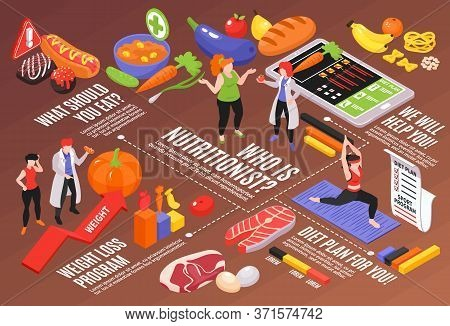 Isometric Dietician Nutritionist Horizontal Composition With Editable Text Captions Human Characters