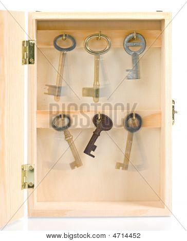 Moving Keys In Wooden Box