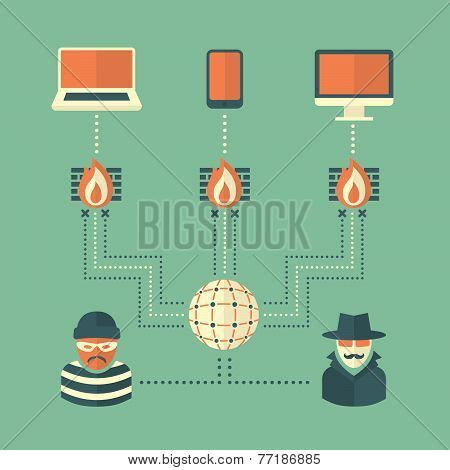 Conceptual Security Illustration Of A Flat Style