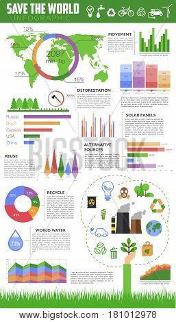 Save the world ecology infographic. Graph and chart of recycle, eco energy alternative sources and reuse principles, world water supply diagram and world map with deforestation statistics per country